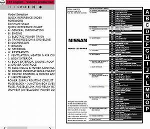 Download Nissan Altima L33 Model 2014