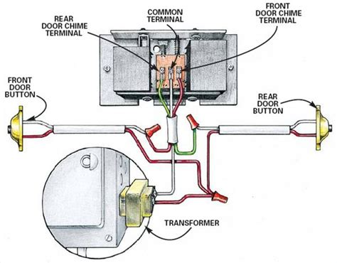 how to install a doorbell with transformer side of how does a doorbell chime box work ehow