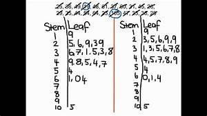Worked Example  Stem And Leaf Plot