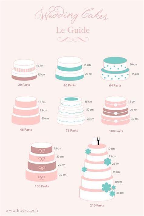 images  guide pate  sucre nombre de part