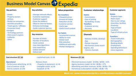 business model canvas business model canvas expedia