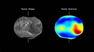 Space Images | Vesta Shape and Gravity