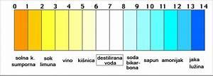 File:PH skala.png - Wikimedia Commons