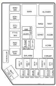 Hyundai Getz  2006 - 2008   U2013 Fuse Box Diagram