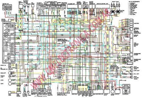 diagrama bmw  rs rt