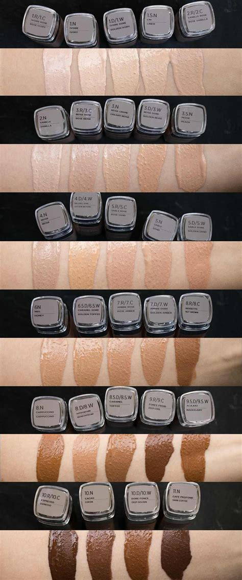 loreal perfect match foundation swatches perfect match