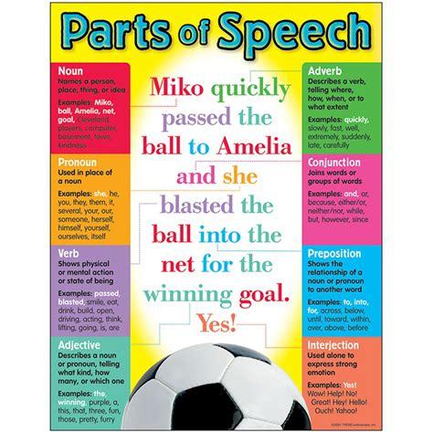Parts Of Speech Learning Chart  T38037  Trend Enterprises Inc