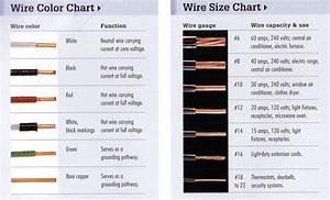 Microwave Oven Size Chart  U2013 Bestmicrowave
