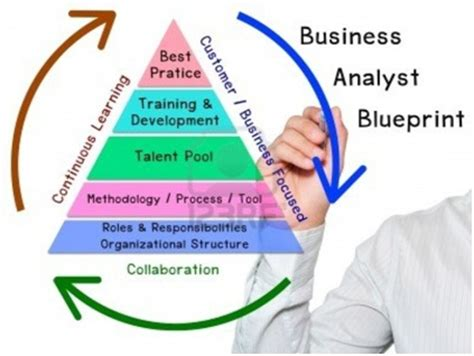 simplify  critical business structure  business