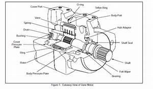 Eaton Pumps