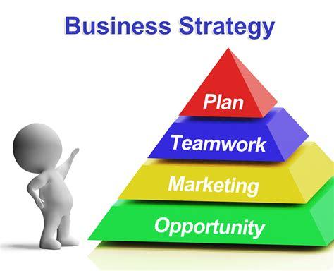 business  strategic management proof reading service