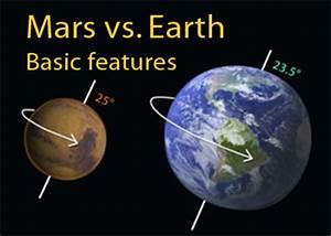 Mars vs Earth—General physical comparison