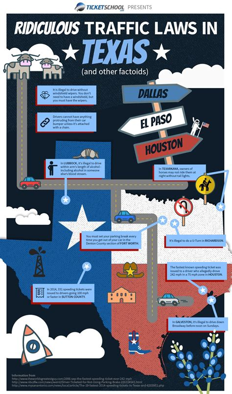 Texas Ridiculous Driving Laws And Interesting Factoids