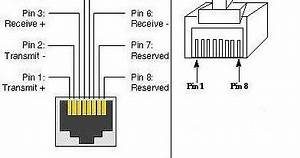 in case you need to know ethernet rj45 pinout With rj45 pinout