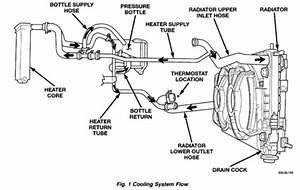 Head Bolt Diagram On 1995 Dodge 3 9