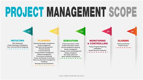 Project Management Methodology  Rgb Broadcasting. Internet Providers York Pa Shares To Buy Now. Creating A Retirement Plan Create Ur Own Site. Hvac Preventative Maintenance Agreement. Indiana University Bloomington Application. Gastric Bypass No Surgery Does It Work. Gaston Middle School Fresno Ca. Crockett Drum Plumbing Lubbock. John Jay Beauty College Choose Life Insurance