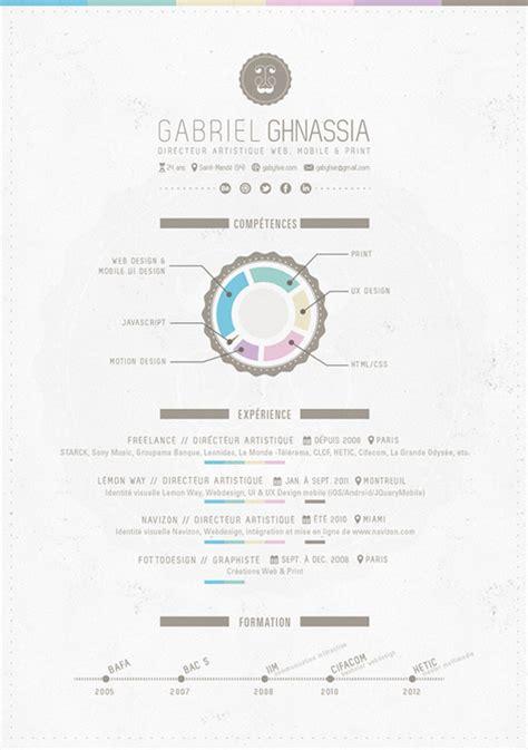 Beautiful Resume Graphic Design by 20 Cv Cr 233 Atifs Pour Votre Inspiration Webdesigner Trends