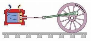 How Steam Trains Work  Diagrams Of Engines