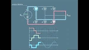 Hvdc Concepts  Section 5 - 6-pulse Inverter