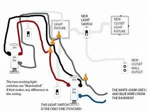 Pid Wiring Diagram 110v Switch  U2013 Lotsangogiasi Com