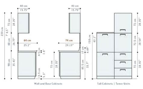typical kitchen cabinet dimensions kitchen cabinets depth peenmedia 6460