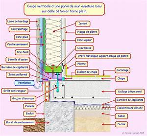 Isolation Dalle Beton Sur Terre Plein : la maison a ossature bois mob bois sans moderation le ~ Premium-room.com Idées de Décoration