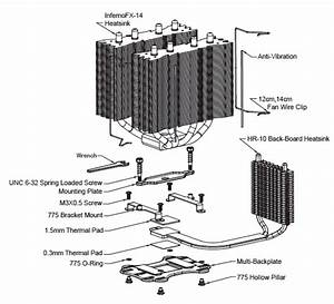 thermalright inferno ifx 14 cpu cooler review installation With cpu parts diagram