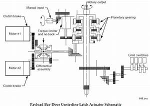 Space Shuttlemechanical System Schematics Index  Use This Manual To Find Schematics On The Space