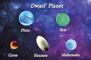 Dwarf Planets - AeroSpaceGuide.net