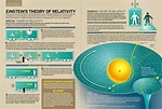 Infographic | Jasmine Pointer - Design Projects