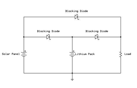 Solar Lithium Power Supply Dave Allmon