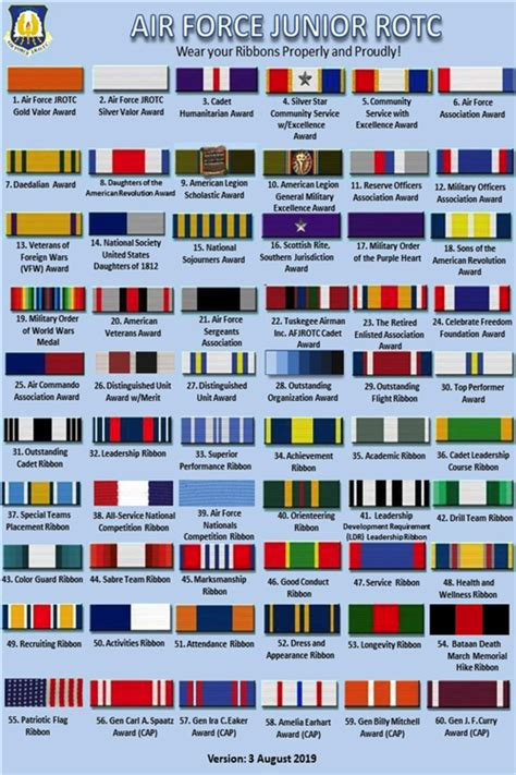 air force jrotc ribbons  rank chart