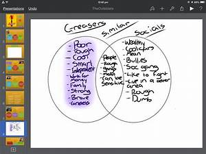 Compare And Contrast The Outsiders  Greasers Vs Socials