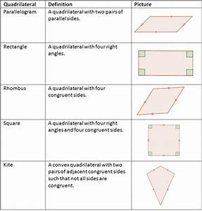 Parallelogram Classification ( Read ) | Geometry | CK-12 ...