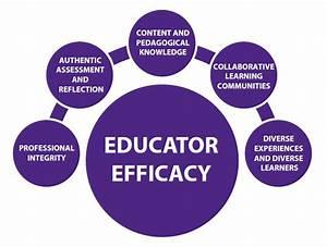 Coe Conceptual Framework  U2014 College Of Education