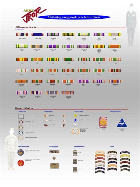 awards and decorations regulation jrotc awards decorations and rank