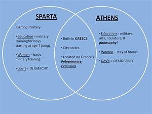 Venn Diagram Of Sparta And Athens