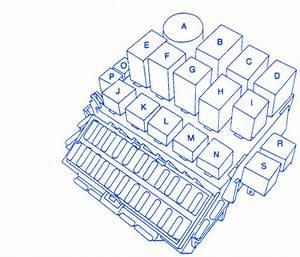 Volvo 850 1997 Main Fuse Box  Block Circuit Breaker Diagram  U00bb Carfusebox