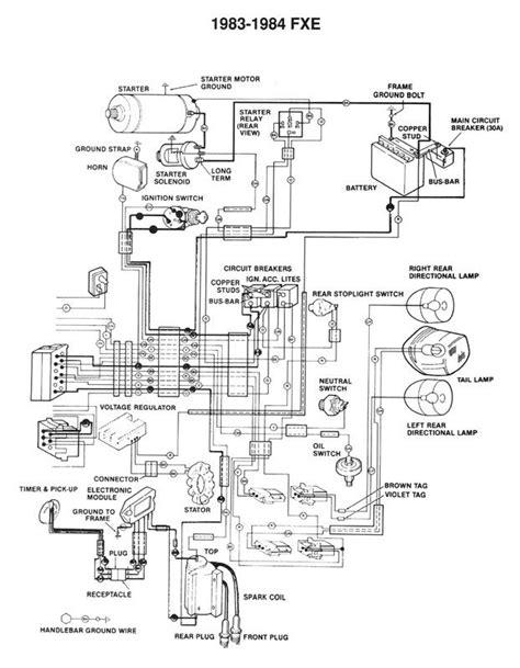 Diagrams Manuals For Softail Harley Davidson