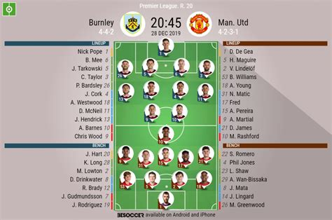 The scoreline makes this look comfortable, but the reality is that it was anything but. Burnley Vs Man Utd / Burnley vs Man Utd: Live stream, TV ...