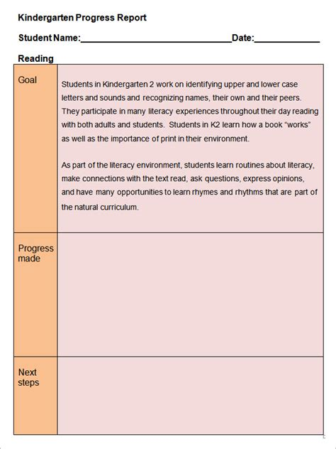 student progress report template cliffs study solver grammar