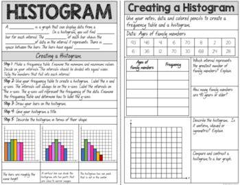 histogram notes practice worksheets  scavenger hunt