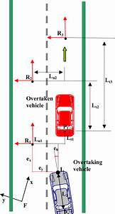 Schematics Of The Overtaking Maneuver