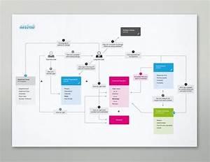 Airbnb Sitemap By Martin Oberh U00e4user  Via Behance  If You