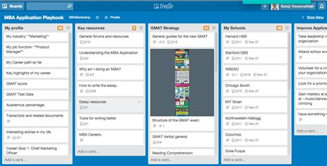 Trello Basics - How to Get Started with Trello