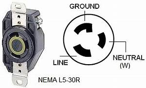 What Are 30-amp Single Pole Breakers Used For