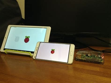 Best Raspberry Pi Projects For Iphone And Ipad Best Friend Gift Basket Diy Rustic Wooden Shelves Sofa Pillow Covers Network Man Caves Full Episodes Spider Costume Ideas Planning Binders Open Bathroom Vanity Dollhouse Minis