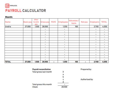 Payroll Spreadsheet Template Excel | 10+ Useful & Free ...