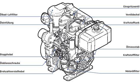 serie zweizylinder dieselmotor industriedieselmotor