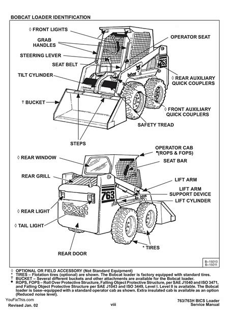 763 Bobcat Hydraulic Diagram by Bobcat 763 Hydraulic Hose Diagram Diagram Wiring Diagram
